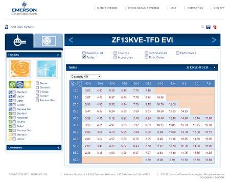EMERSON dévoile la version 7.11 de son logiciel Select