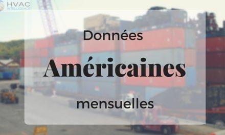 Exportations américaines mensuelles de l'AHRI