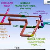 L'installation DIÈSE pour analyser le dépôt de particules dans une ventilation